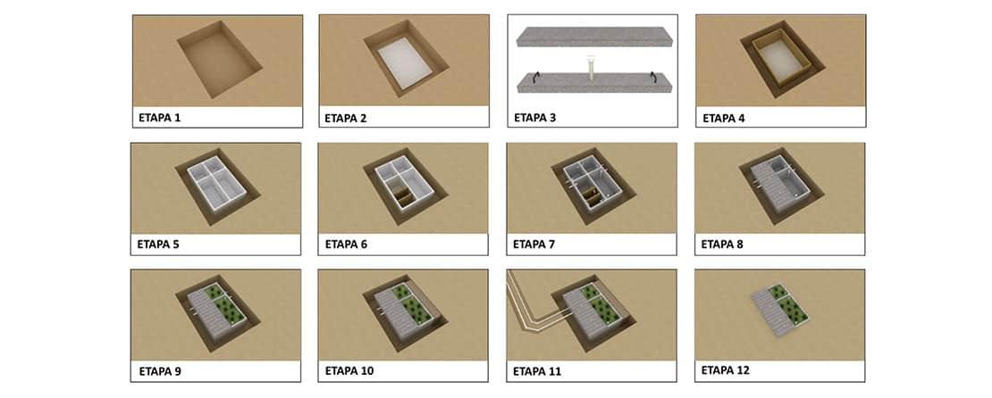 Etapas de construção do sistema de tratamento de esgoto elaboradas para as escolas de Barra